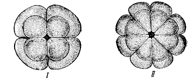 Схема радиального дробления