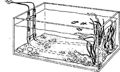 Как сделать для аквариума обогреватель